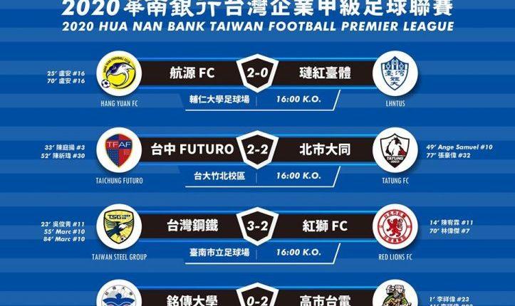 Scores of Taiwan Premier League week 3